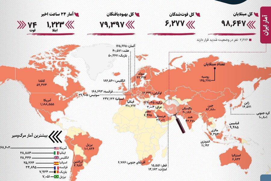 آخرین آمار رسمی کرونا در ایران و دنیا ، تمدید شرایط اضطراری در ژاپن ، شرایط مرگ ومیر در ایران